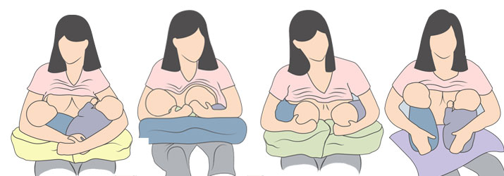 borstvoeding houding tweeling