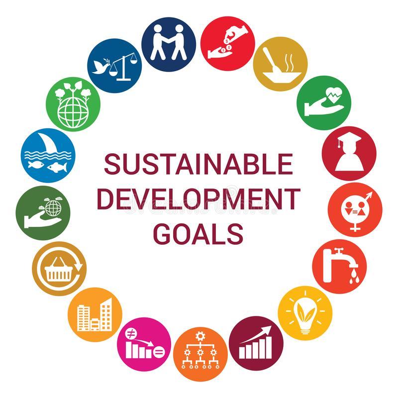 difrax duurzame ontwikkelingsdoelen